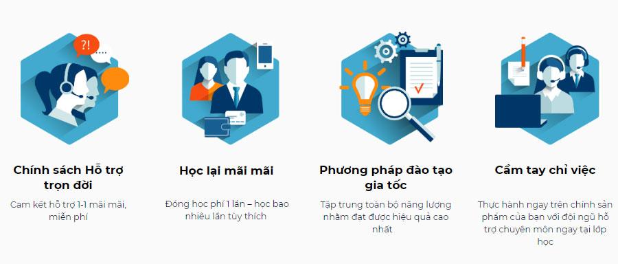 Chính sách hỗ trợ của khóa học Marketing Online tại Cần Thơ