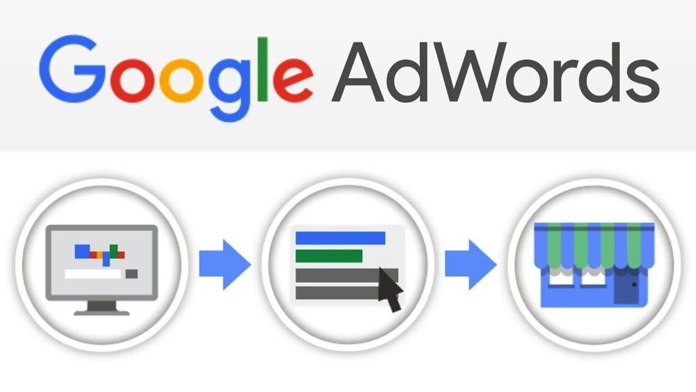 Quảng cáo Google Adwords ở Cần Thơ