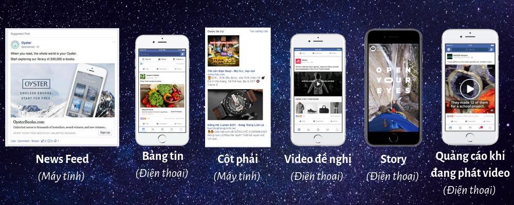 Vị trí đặt quảng cáo Facebook - Facebook Ads Replacement