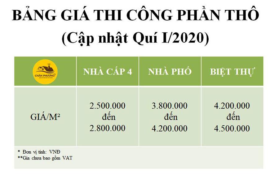 Bảng báo giá thi công xây dựng phần thô của của Chân Phương (quý 1 năm 2020)